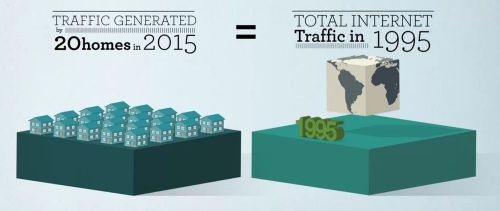 Traffic_2015
